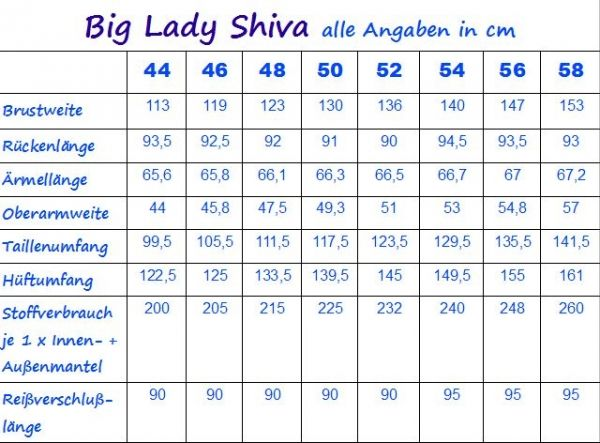 farbenmix Schnittmuster Big Lady Shiva Mantel